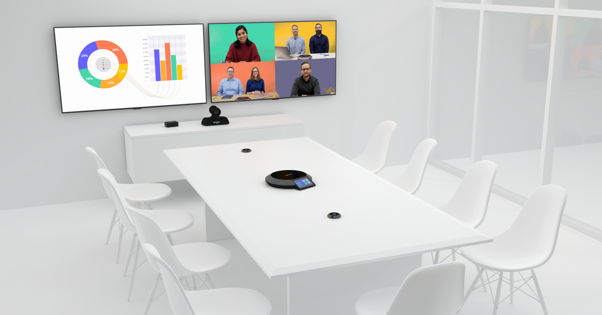 video conference room with Lifesize Icon 700