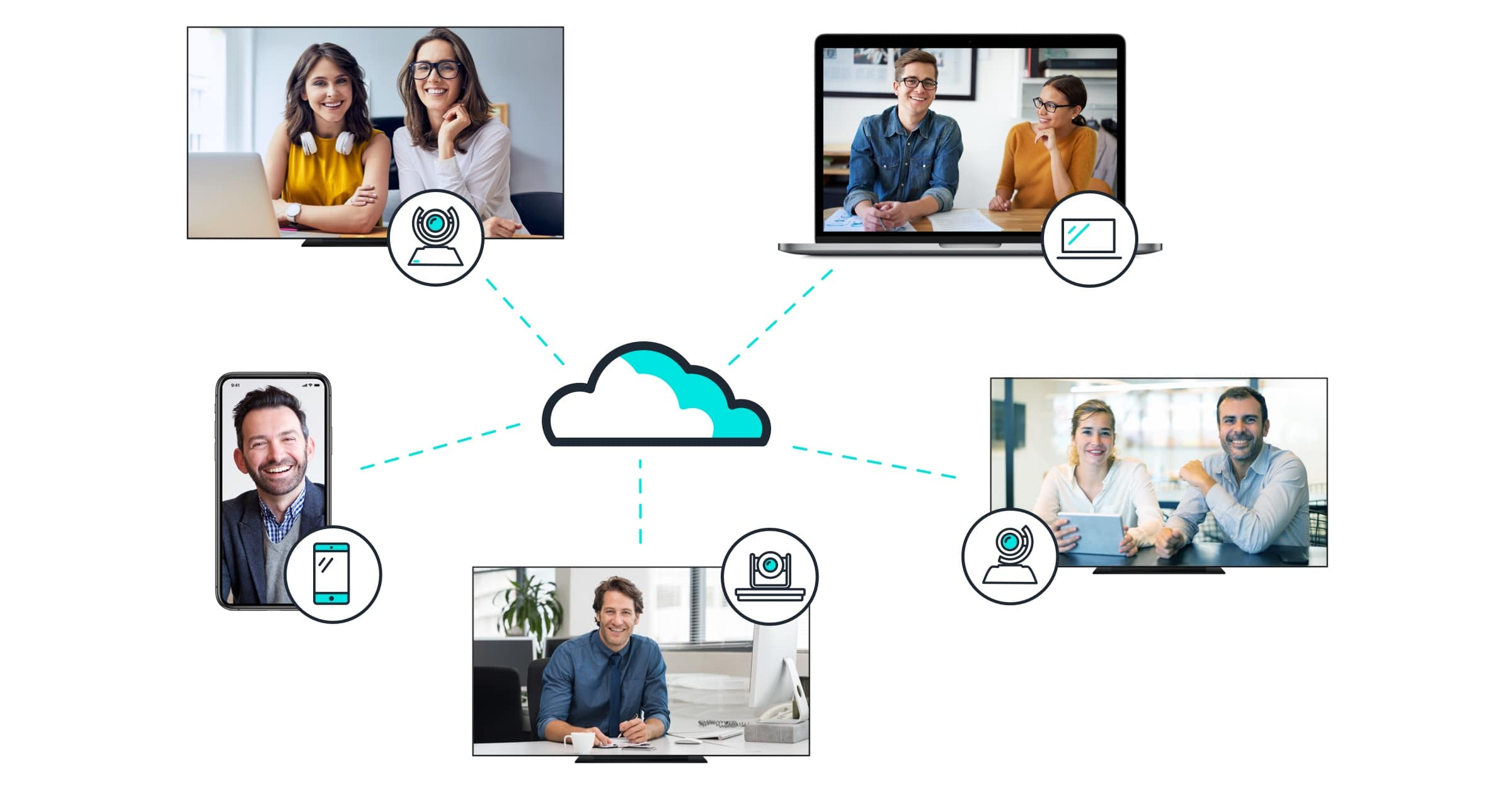 What is Interoperability? (And why it matters for video conferencing)