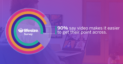 The Results Are In: Video Conferencing Is a Productivity Powerhouse