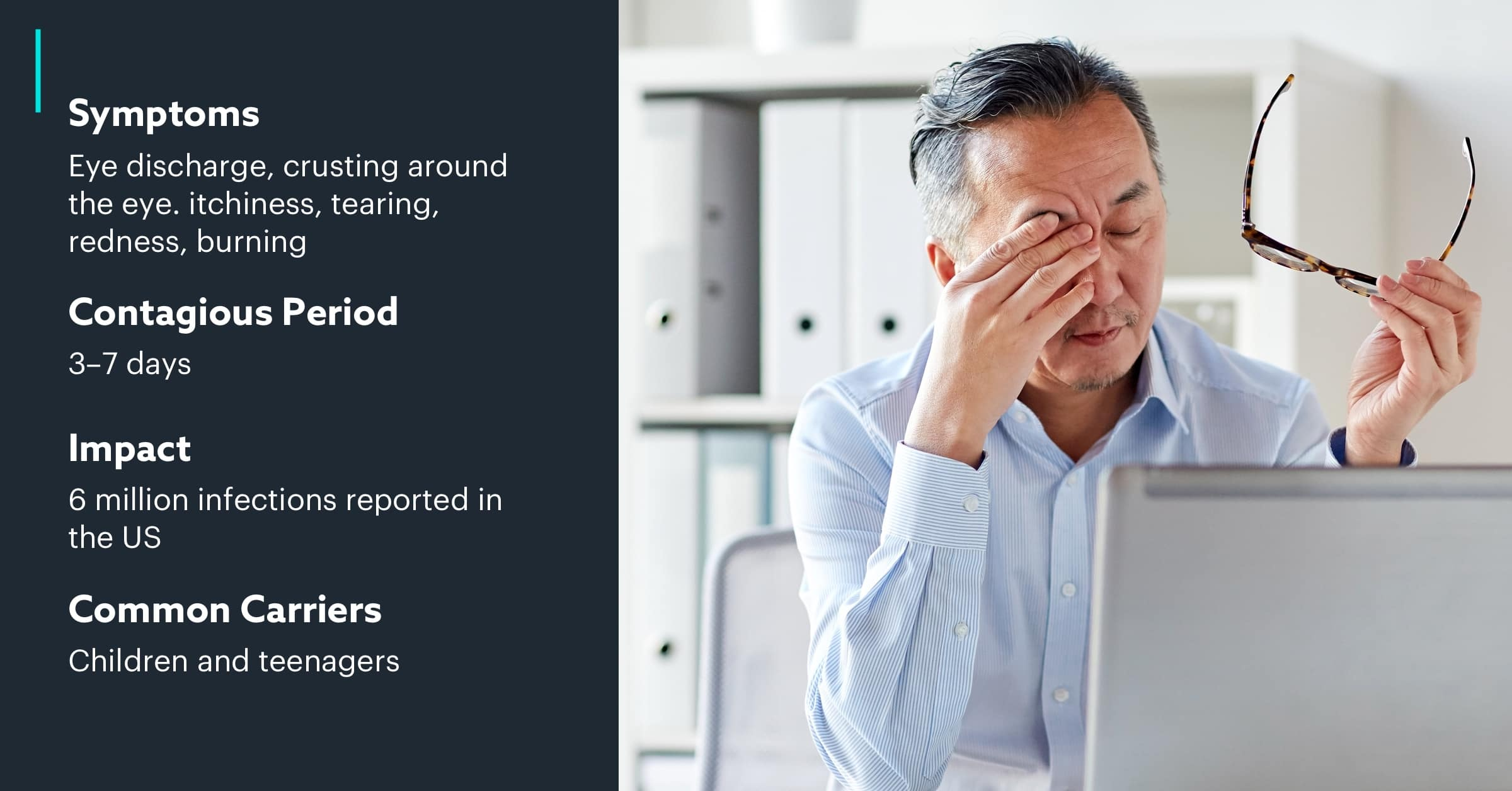 Check out these stats on the most common office illnesses and their contagious periods and learn how to beat office flu season.
