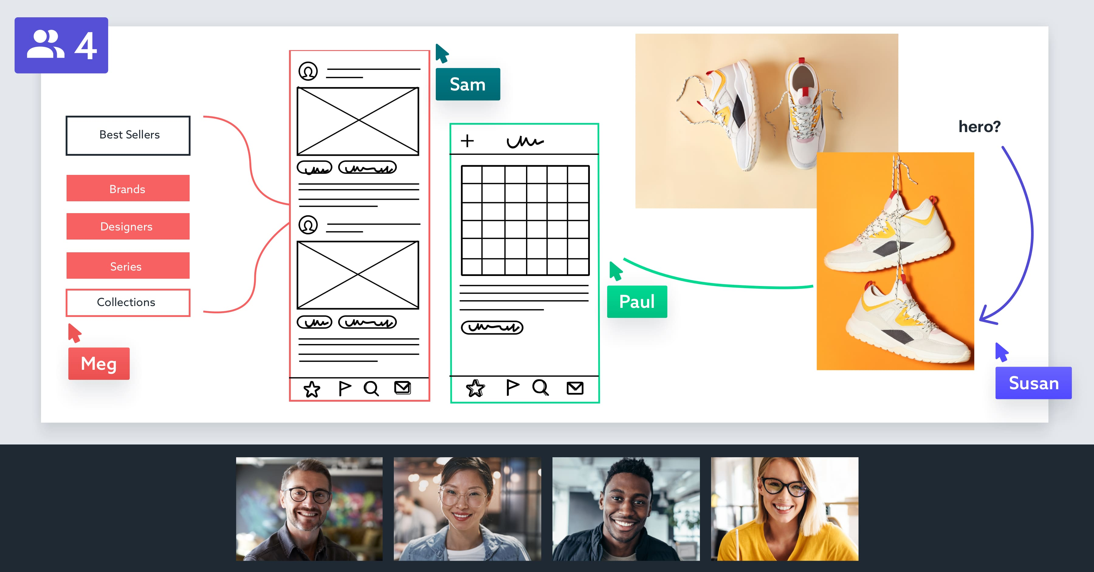 A screenshot of a digital whiteboard being shared in a video meeting