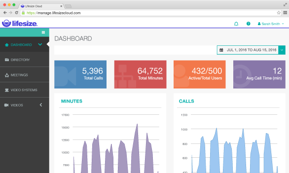 A screenshot of the Lifesize Cloud dashboard.