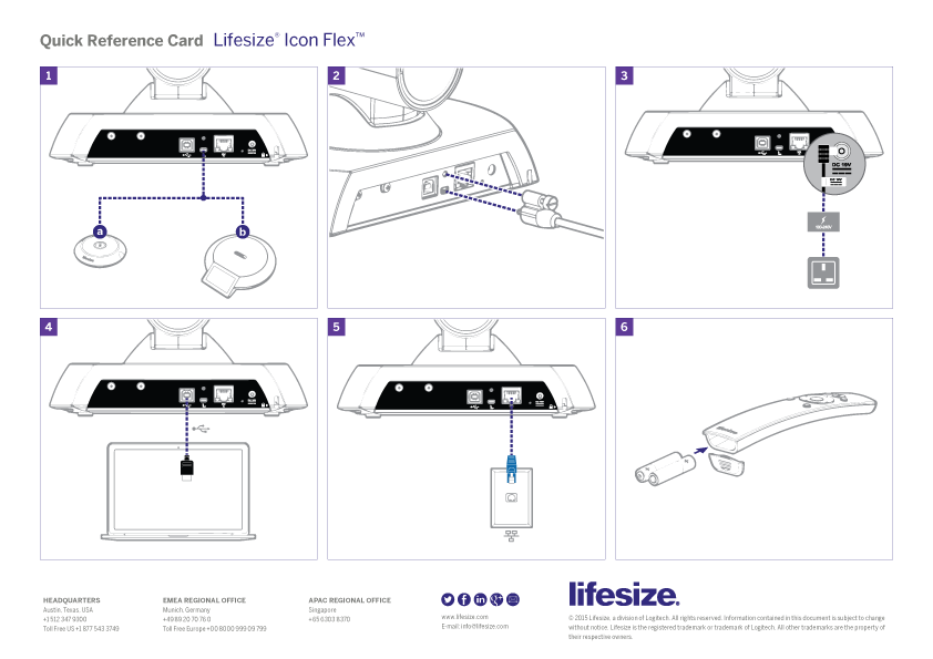 Carte aide-mémoire de Lifesize Icon Flex