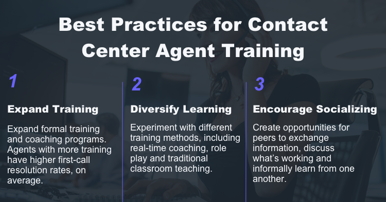 Image with 3 bullets concerning best practices for training contact center agents
